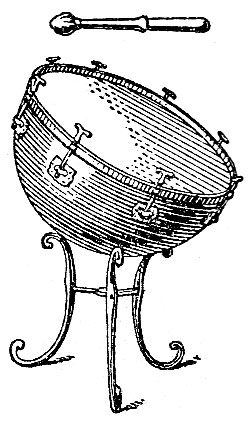 Elizabethan Percussion Instruments History,Facts,Cymbal