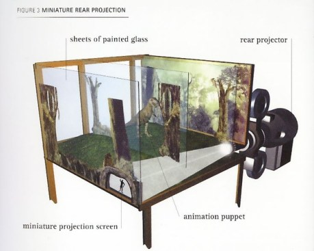 obrien-miniature-rear-projection