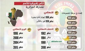 مشوار المنتخب الجزائري لكرة القدم خلال 17 مرحلة نهائية لكأس إفريقيا 29