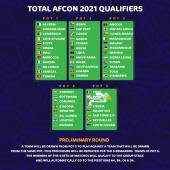 إعلان تصنيفات المنتخبات المشاركة في تصفيات كأس أمم إفريقيا 2021 26