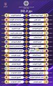 قرعة دور الـ32 من البطولة العربية 31