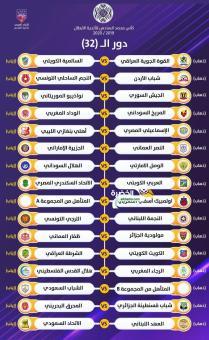 قرعة دور الـ32 من البطولة العربية 24