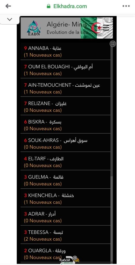 قائمة وحالات الاصابة بفيروس كورونا بالجزائر حسب الولايات اليوم السبت 4 أفريل 2020 27