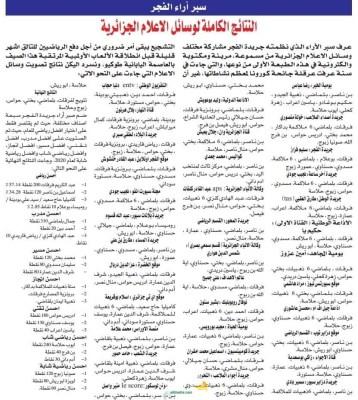 بلماضي و فرقات افضل مدرب و رياضي جزائري لسنة 2020 24