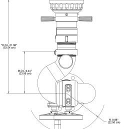 spit fire hand wheel monitors from elkhart brass [ 1000 x 1139 Pixel ]