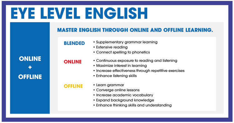 eye-level-english