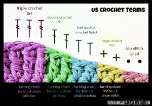 Crochet+Stitches+Oombawka+Design