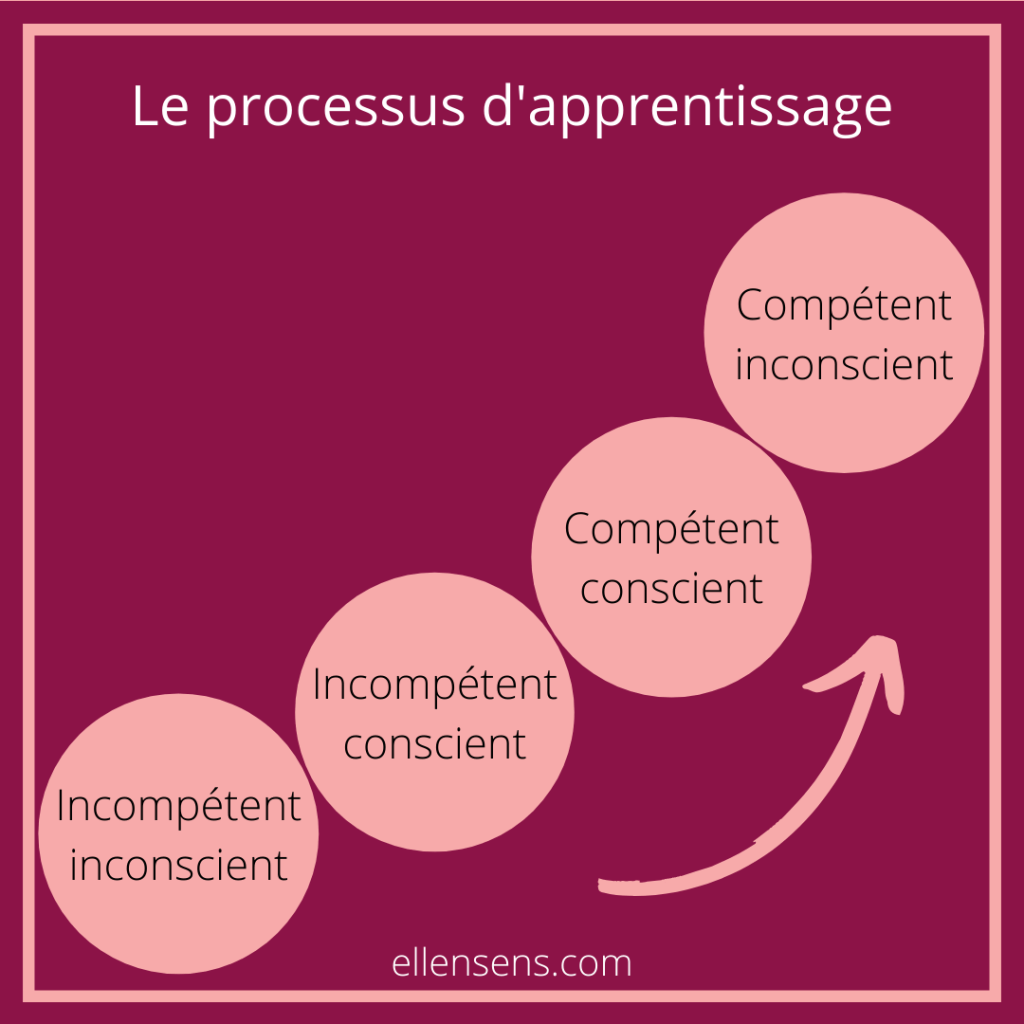 4-stades-d-apprentissage
