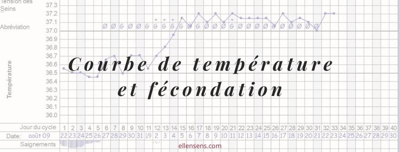 courbe-température-et-fécondation