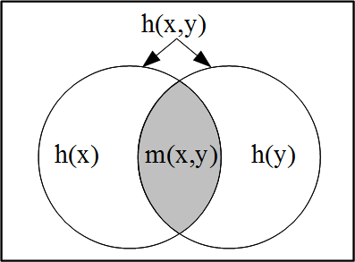 Introduction to Logical Entropy