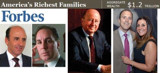 Forbes: Τρεις οικογένειες Ελλήνων στις πλουσιότερες της Αμερικής