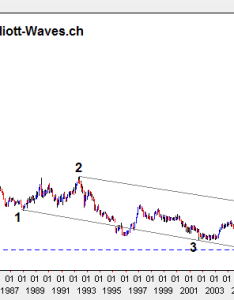Chf eur charts snb causes flash crash game changer investing com also denmarpulsar rh