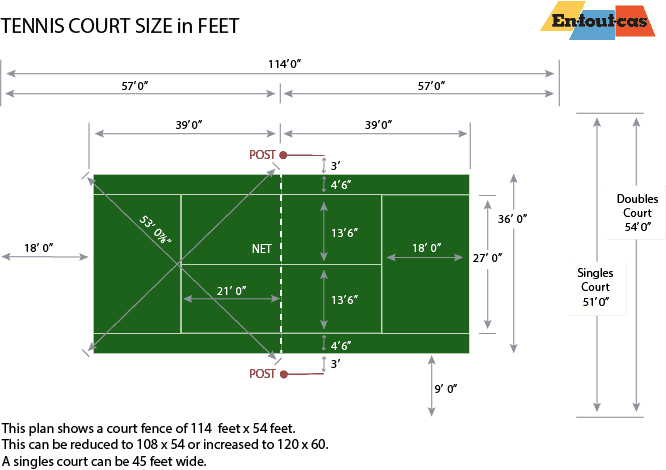 Tennis court size in feet - Elliott Courts - En Tout Cas
