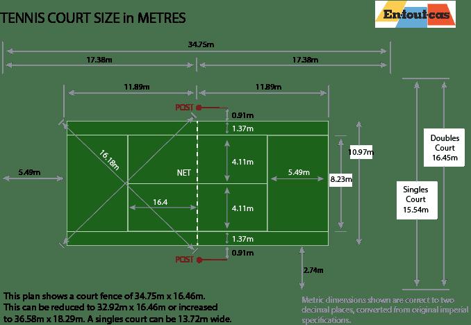 Tennis court size in metres - Elliott Courts - En Tout Cas