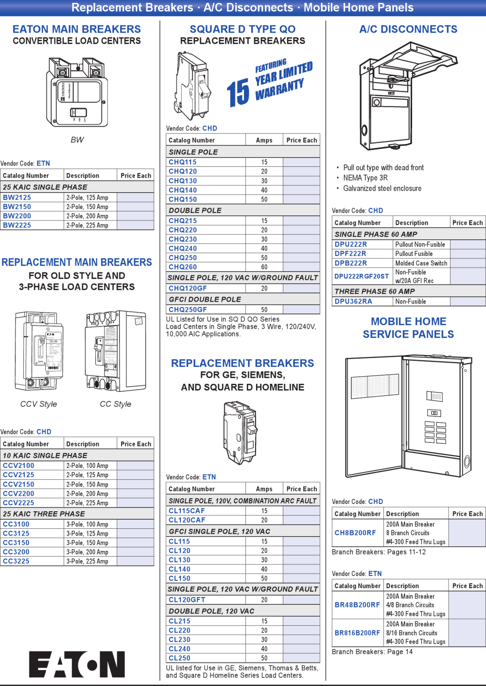 medium resolution of add item to cart replacement breakers a c disconnects mobile home panels wiring