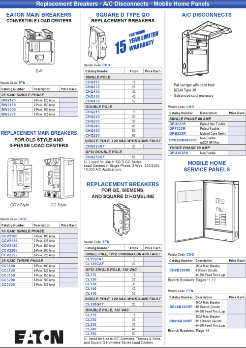 small resolution of add item to cart replacement breakers a c disconnects mobile home panels wiring