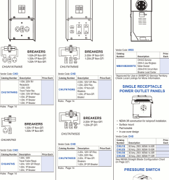 rv panels temporary power panels print catalog page 16 on  [ 764 x 1076 Pixel ]