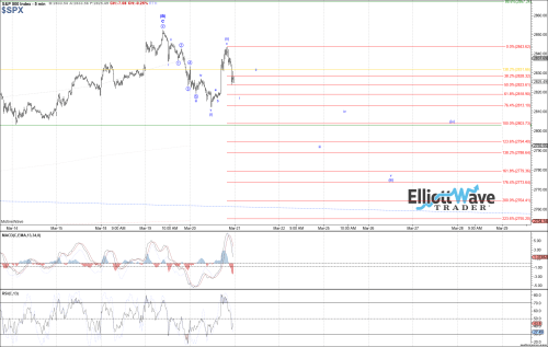 small resolution of  spx intraday mar 20 1253 pm 5 min