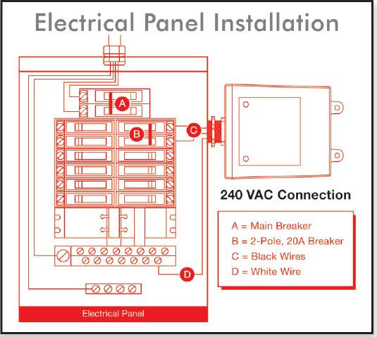 Wiring Diagram For Whole House Surge Protector