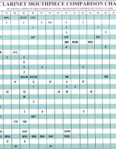 Clarinet also mouthpiece selection guide ellis music rh ellismusic