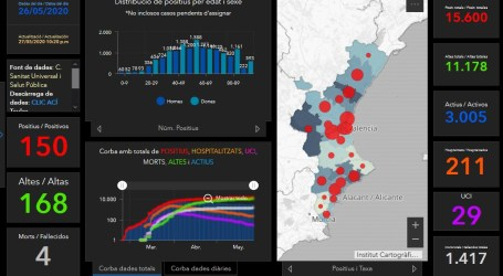 Hoy se publican los datos por municipios de los afectados de la COVID-19