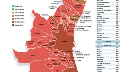 Xirivella alcanza una incidencia acumulada de 950 casos por cada 100.000 habitantes