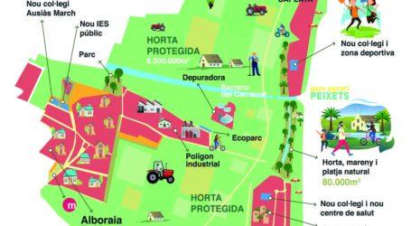 El Gobierno de Alboraya presenta a la Corporación Municipal el nuevo Plan General, tras aceptar parte de las propuestas recibidas mediante alegaciones