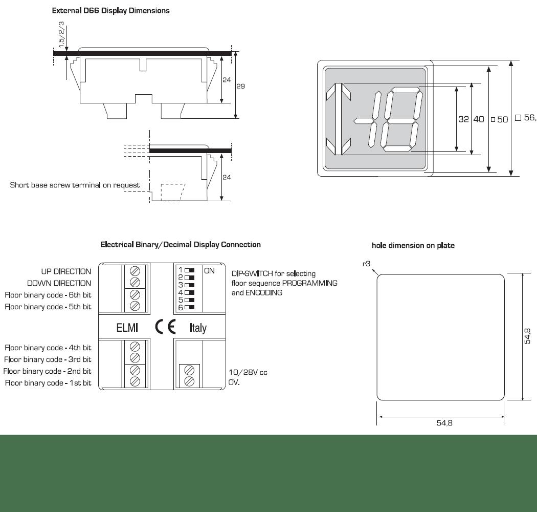 ELMI | 7 Segments