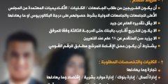 وظائف البنك الأهلي المصري لحديثي التخرج 2020