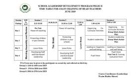 Schedule of SLDP 04 Days Training
