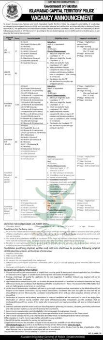 Islamabad Capital Police Jobs 2019 | Last Date 27th May -