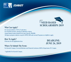 SZABIST New Admission Open for Different Subjects