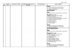FPSC Schemes test Syllabus advt. 07