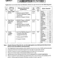 1046 Military Accountant General jobs 2019