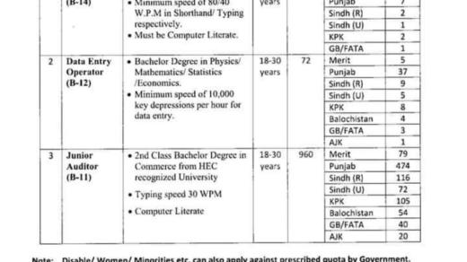 1046 Military Accountant General jobs 2019