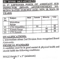 17 Sub Inspectors Jobs SPSC