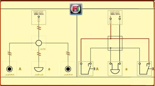 كيفية عمل الجرس الكهربائي