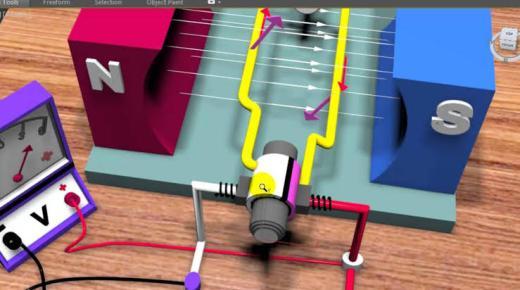 المولد الكهربائي الذاتي ومبدأ عمل المولد الكهربائي بشكل تفصيلي