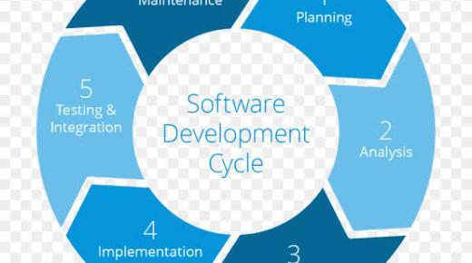 ماذا تعرف عن تطوير البرمجيات ؟