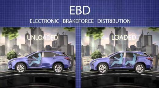 ماذا تعرف عن نظام EBD ؟