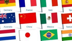 ترتيب دول العالم إقتصاديا