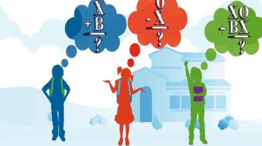 شبكة العلاقات المدرسية