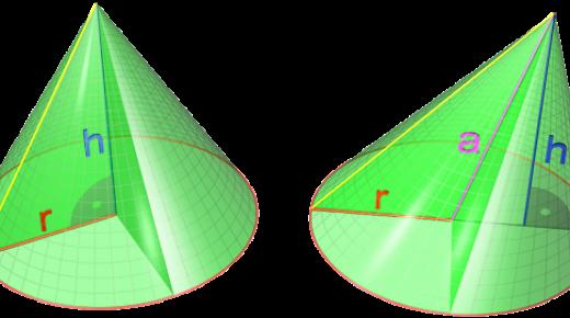 كيفية حساب حجم المخروط