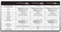Nintendo_3DS_3DSXL_2D_comparisons_sc_001