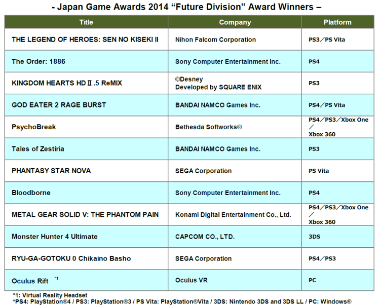 2014 Japan Game Awards - Future Division