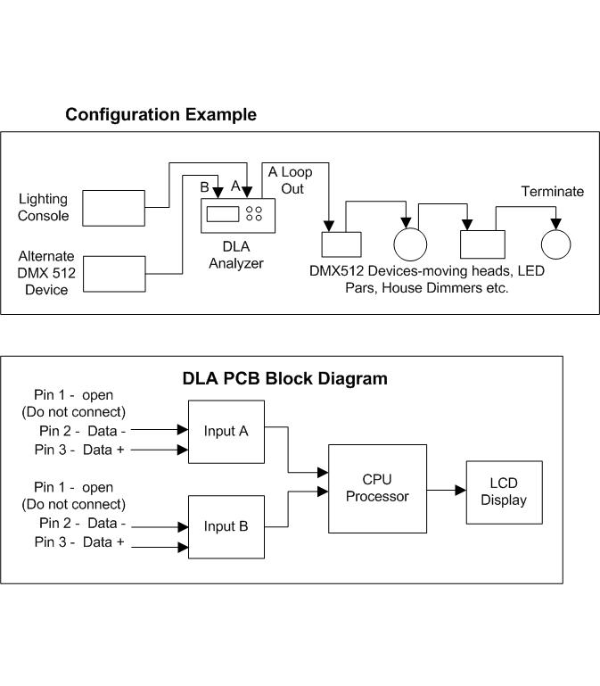 12v led downlight wiring diagram sensotec pressure transducer dmx512 lighting diagrams ~ elsalvadorla