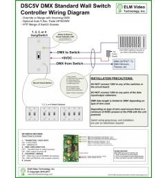 dmx standard wall switch controller [ 1000 x 1000 Pixel ]