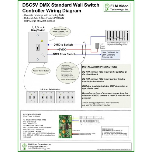 small resolution of  dmx standard wall switch controller