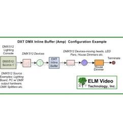 dmx in line buffer driver pcb  [ 1000 x 1000 Pixel ]