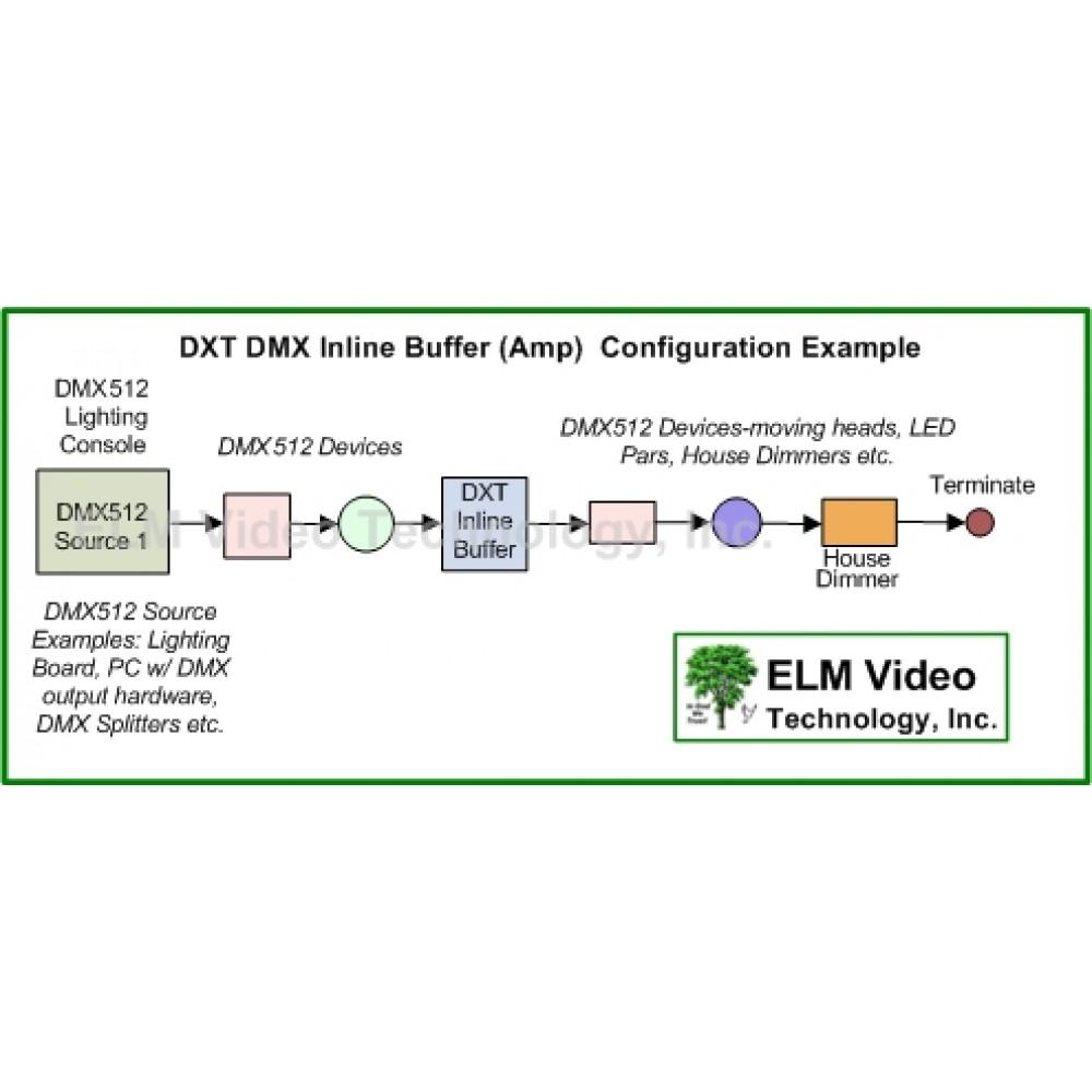 medium resolution of  dmx in line buffer driver pcb